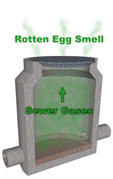 Manhole Odor from Hydrogen Sulfide Gas